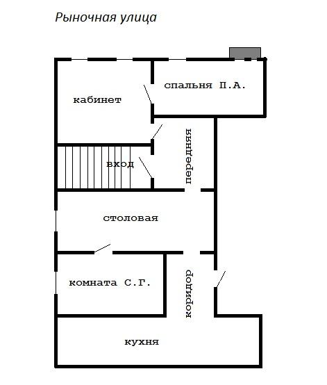 Квартира Кропоткина на Рыночной улице 10