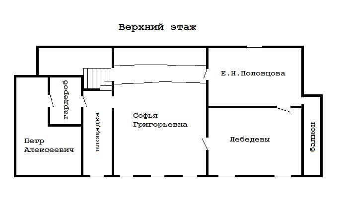 Верхний этаж дачи Пальса